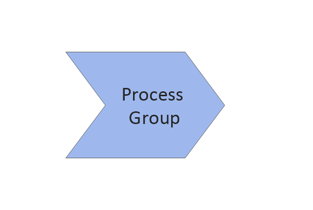 Process Group, process group,