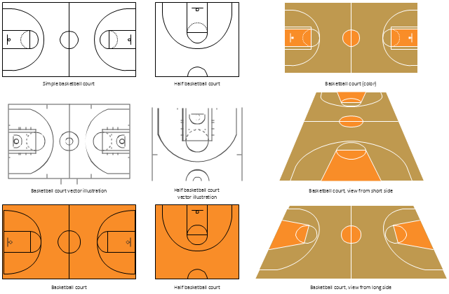 Basketball court diagram and basketball positions for Basketball court design template