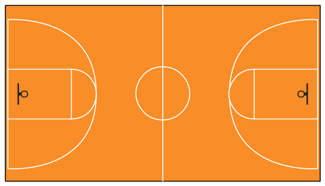 Basketball plays diagrams basketball court diagram and for Outdoor basketball court template