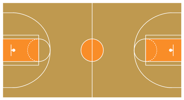 Wood basketball court template