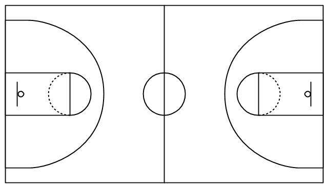 Basketball court template, basketball court, basketball court diagram, basketball court layout,