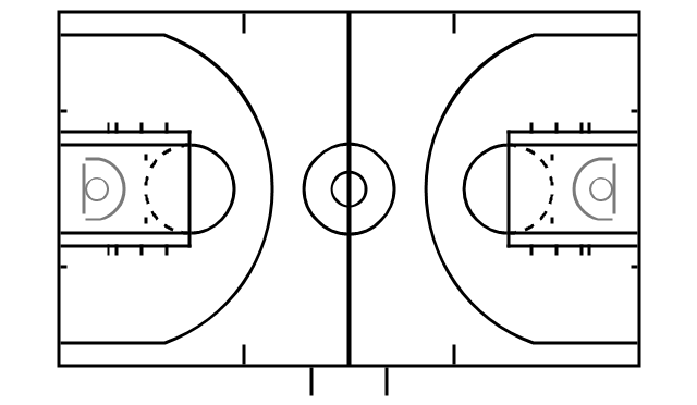 Basketball court diagram unmasa dalha for Basketball court design template