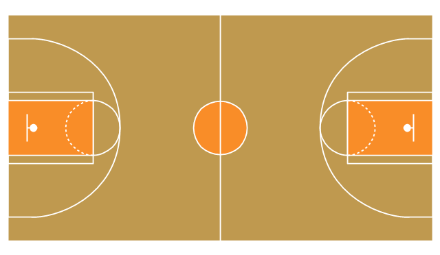 Basketball court (color), basketball court, basketball court diagram ...