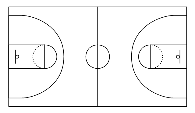 Basketball courts vector stencils library for Basketball court design template