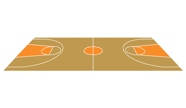 Basketball court, view from long side, basketball court, basketball court diagram, basketball court layout,