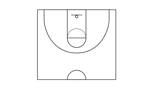 basketball court dimensions   basketball court diagram and    half basketball court  half basketball court