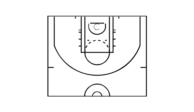 Basketball court dimensions stencil driverlayer search for Size of half court basketball court
