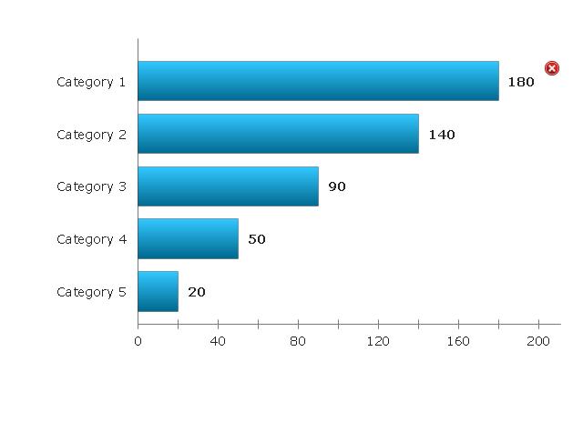 Horizontal Bar Chart, bar chart, bar graph,
