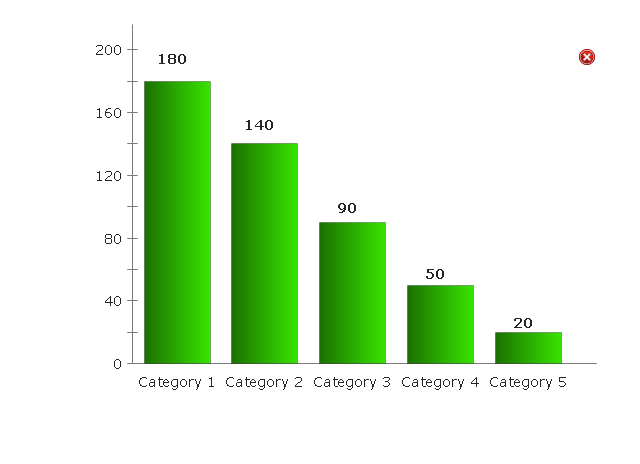 Column Chart, column chart, bar chart, bar graph,