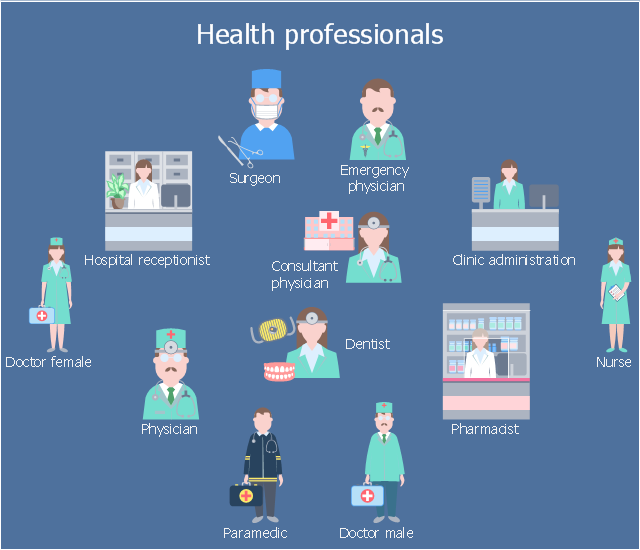Medical infographic, surgeon, report, pill bottle, physician, therapy, therapist, pharmacist, drugstore, pharmacy, paramedic, orthodontics, nurse, hospital receptionist, emergency physician, drug, drawing shapes, doctor male, doctor female, dentist, consultant physician, clinic administration, caduceus,