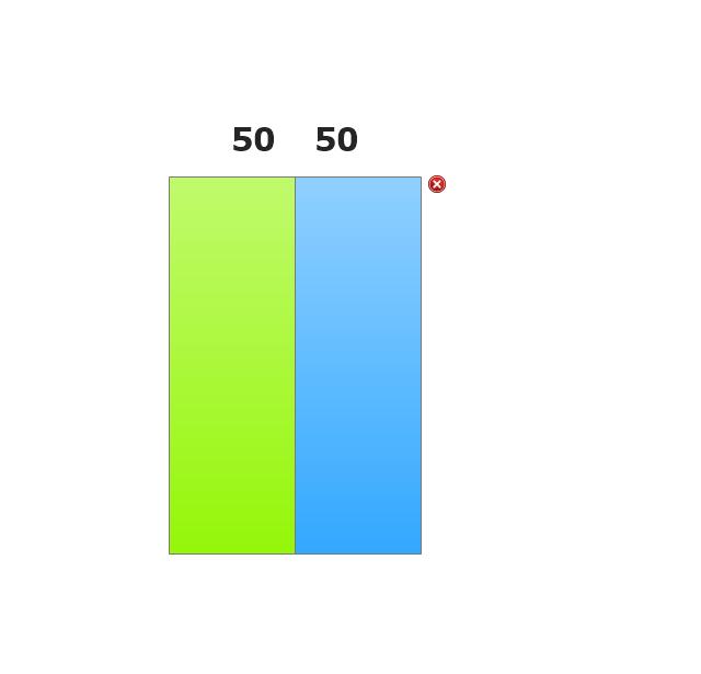 Two Columns Indicator, two columns indicator,