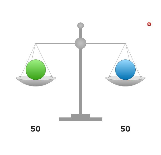 Scales Indicator, scales indicator,