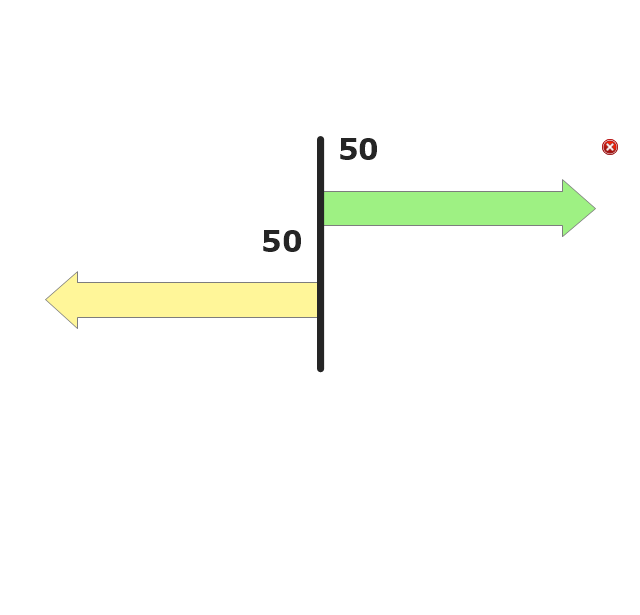 Left and Right Arrows Indicator, left and right arrows indicator,