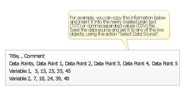 Data source file example,