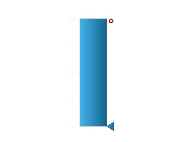 Slider Vertical 2, slider,