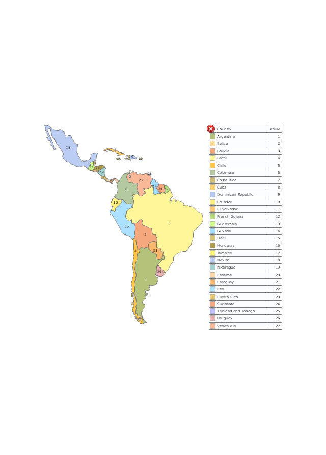 Latin America, Latin America,