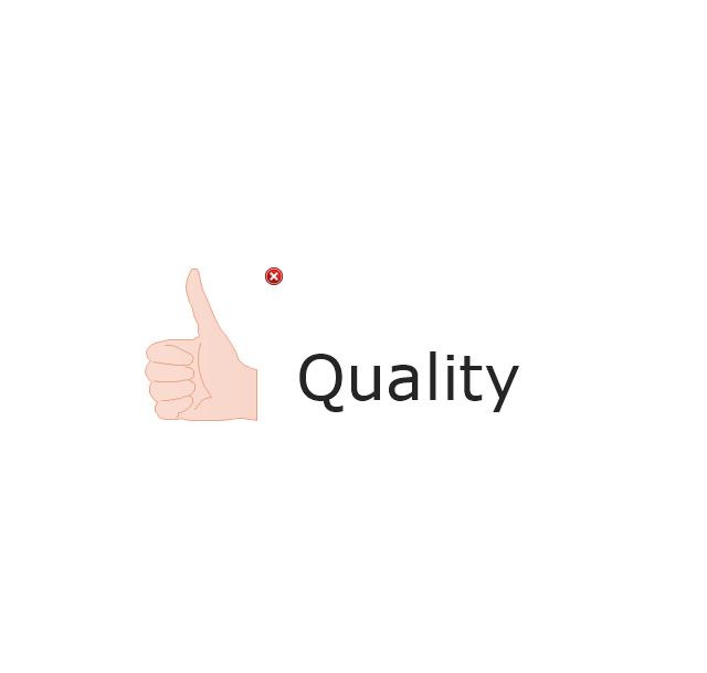 Quality, quality indicator, alert indicator,