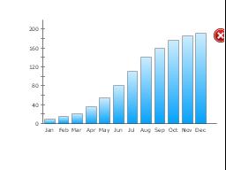 Column Chart 1, column chart, bar chart,