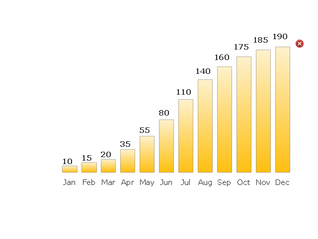 Column Chart 2, column chart, bar chart,
