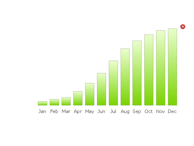 Column Chart 3, column chart, bar chart,