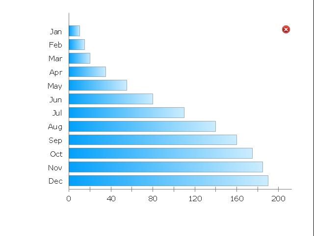 Bar Chart 1, bar chart, bar graph,