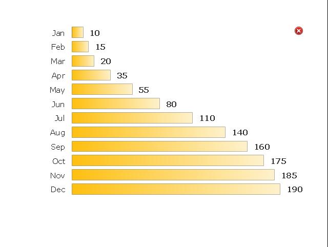 Bar Chart 2, bar chart, bar graph,