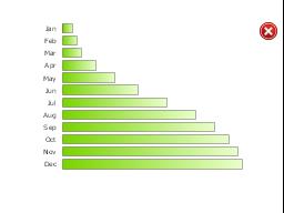 Bar Chart 3, bar chart, bar graph,