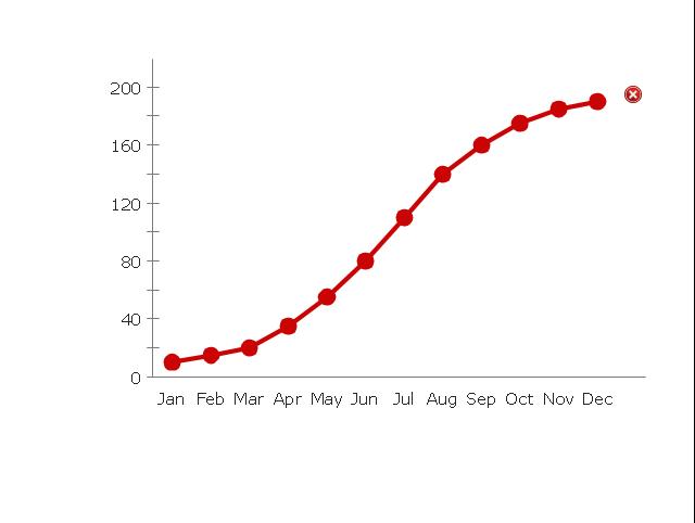 Line Chart 1, line chart, line graph,