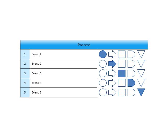 Flow process chart, flow process chart,