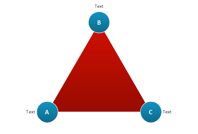 Triangle diagram, triangle diagram with circles,