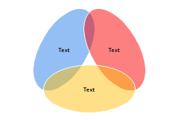 Triangular scheme, triangular Venn diagram,