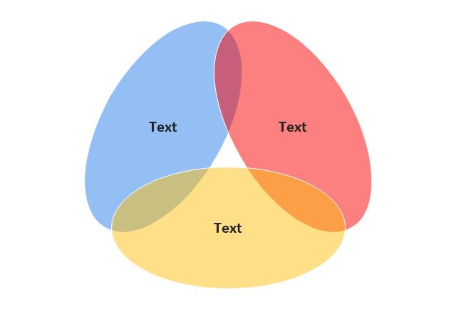 Triangular scheme, triangular Venn diagram,