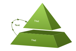 2-level pyramid diagram, 3D pyramid diagram,