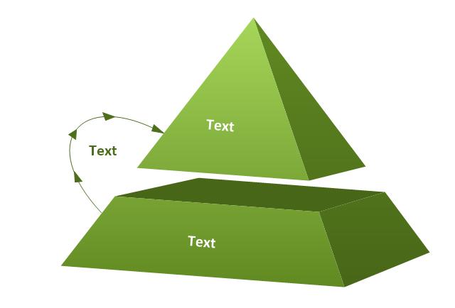 2-level pyramid diagram, 3D pyramid diagram,
