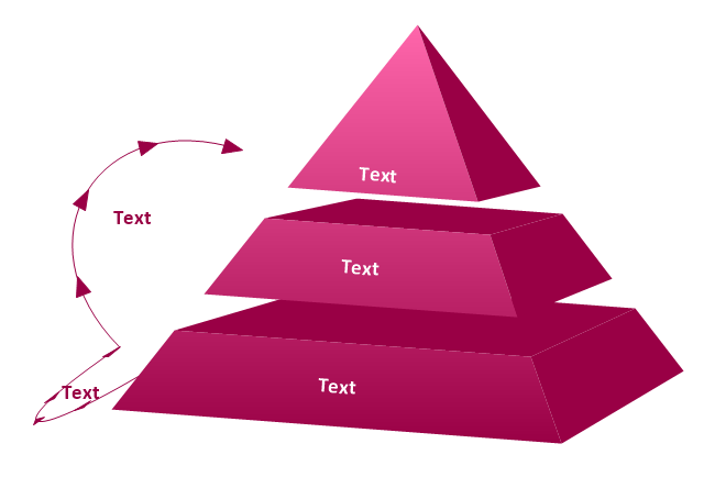 3-level pyramid diagram, 3D pyramid diagram,