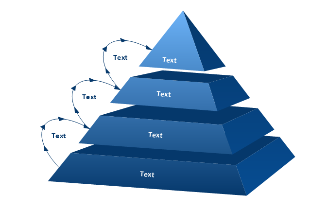 4-level pyramid diagram, 3D pyramid diagram,