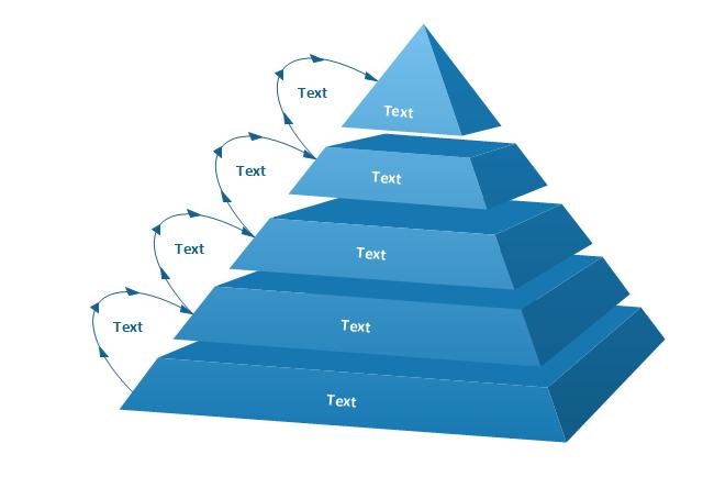5-level pyramid diagram, 3D pyramid diagram,