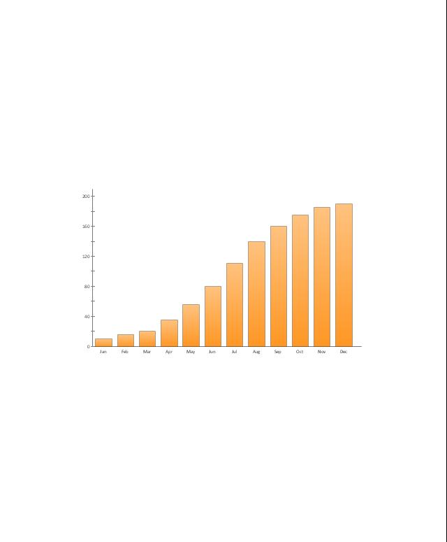 Column Chart, column chart,
