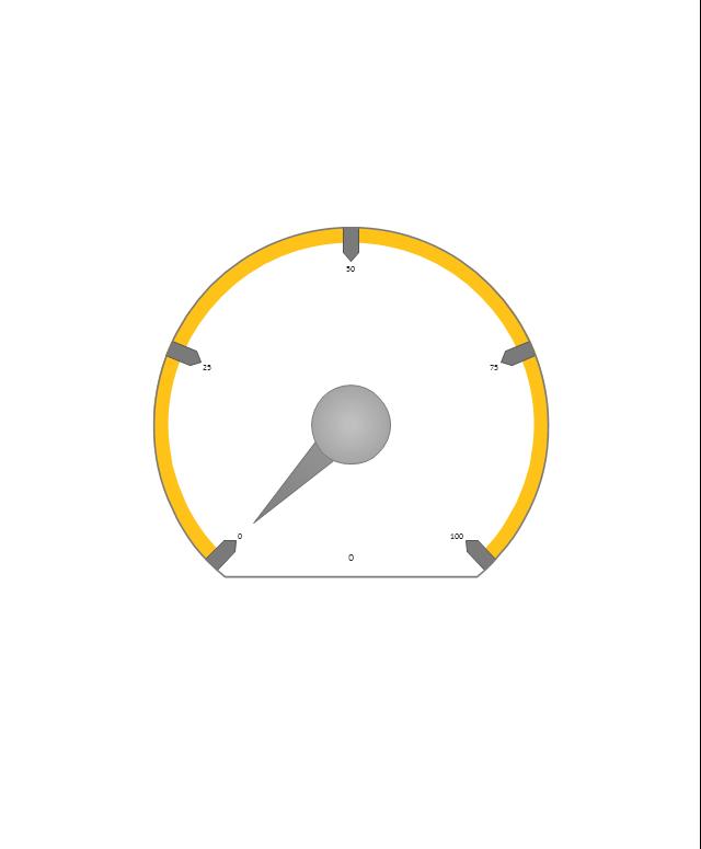 Speedometer Gauge 4, speedometer, gauge,