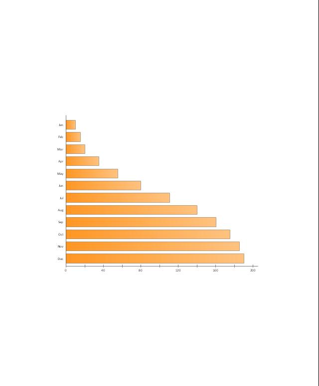 Bar Chart, bar chart,