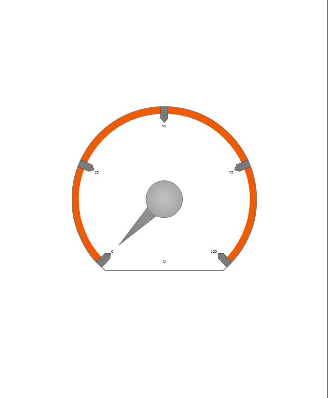Speedometer Gauge 3, speedometer, gauge,