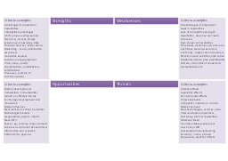 SWOT Analysis Matrix, SWOT matrix, SWOT, SWOT analysis,