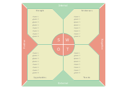 SWOT analysis template, SWOT analysis template,