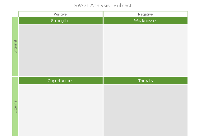 SWOT Matrix, green, SWOT matrix, SWOT,