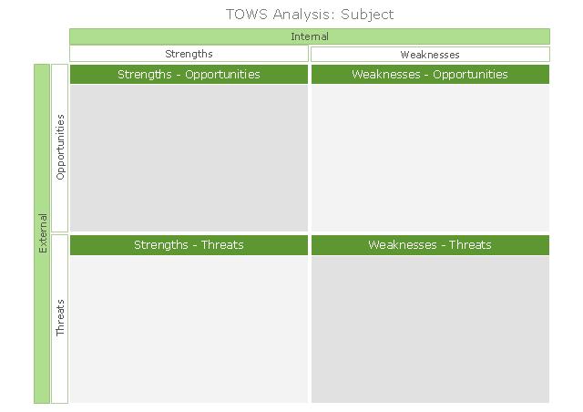 TOWS Matrix, green, TOWS matrix, TOWS,