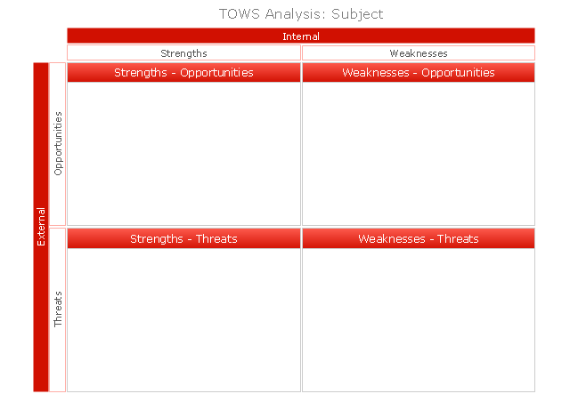 swot of bookstore Strengths weaknesses opportunities threats a swot analysis is a management tool used to review the strengths, weaknesses, opportunities and threats to a business.