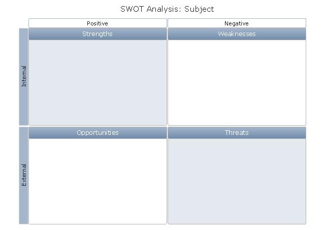 SWOT Matrix, soft, SWOT matrix, SWOT,
