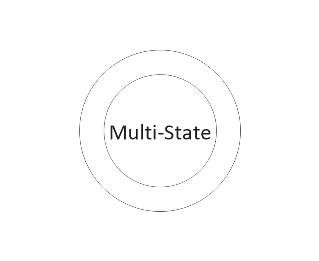 Multi-state, multi-state,