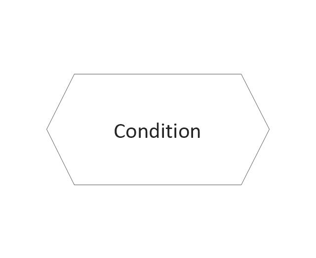 Condition, condition,