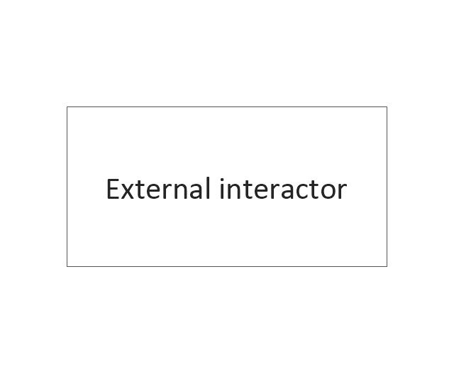 External interactor, external interactor,